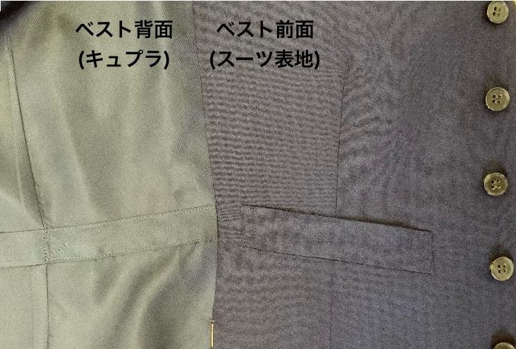 ベストの前面と背面の比較
